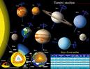 Sluneční soustava, nástěnný obraz