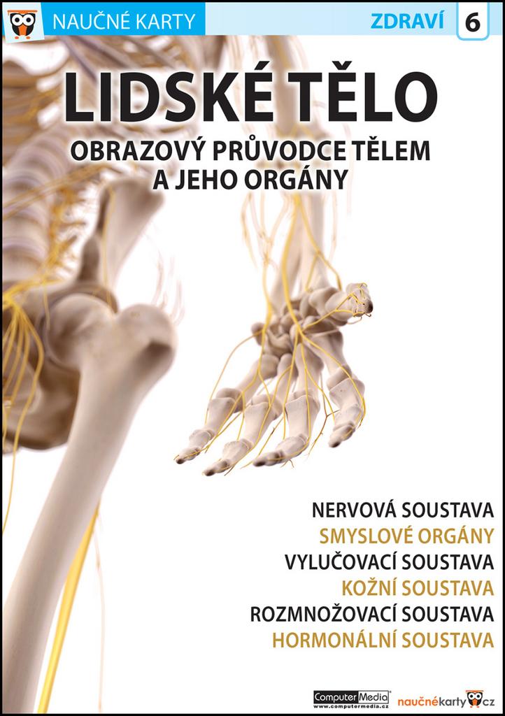Naučné karty Lidské tělo